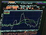 Индекс РТС упал до 1900 пунктов