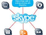 Китай вынужден отслеживать сообщения в Skype